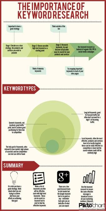 infographic-Keyword-Research.jpg