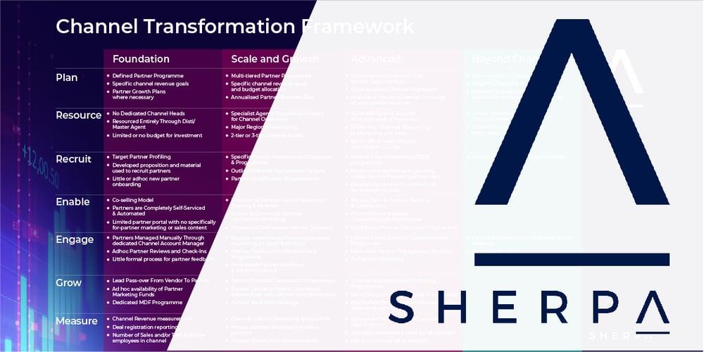 Channel Transformation Framework