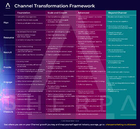 ChannelGrowthFramework