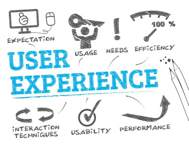 User Experience for Blog.jpg