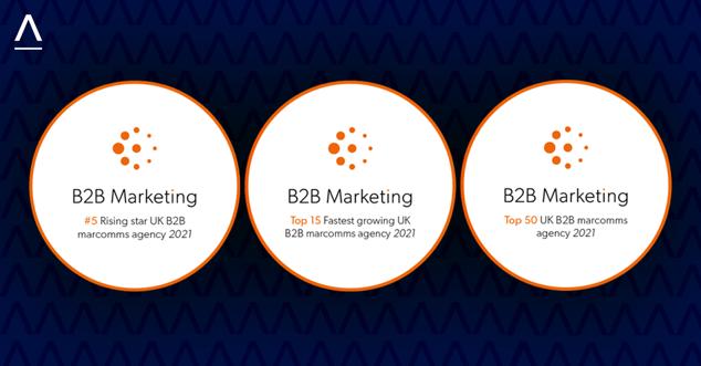 b2b marketing awards sherpa-1
