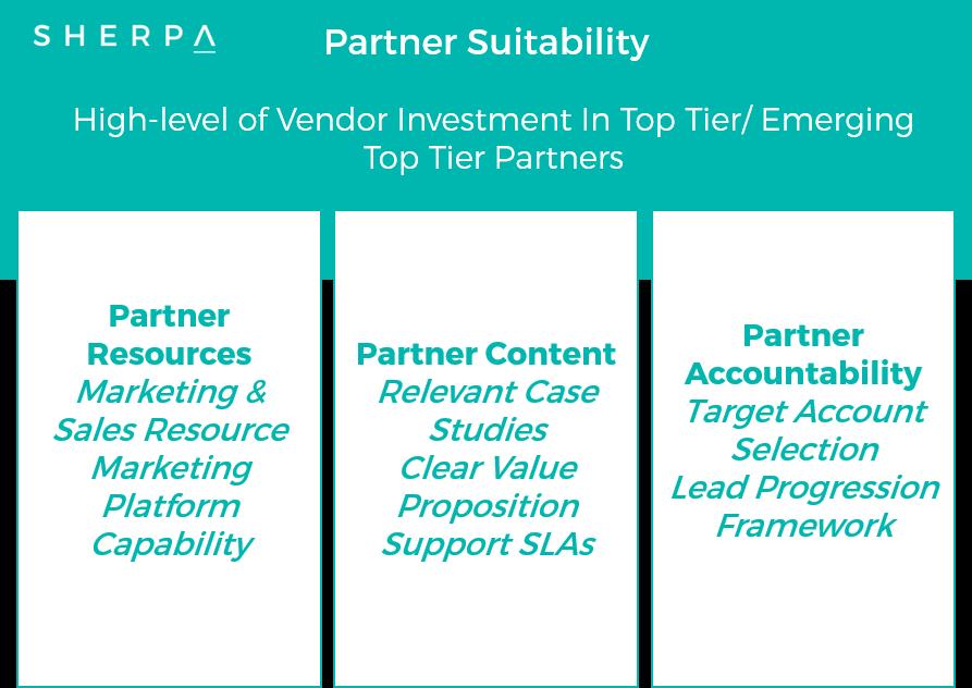 partner-selection
